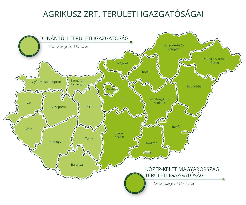 Agrikusz Zrt. Területi Igazgatóságai
